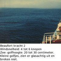 Schaal van Beaufort - Wikikids
